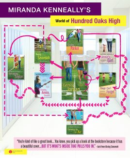 World of Hundred Oaks